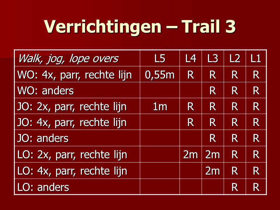 Verrichtingen – Trail 3 Walk, jog, lope overs L5L4L3L2L1 WO: 4x, parr, rechte lijn 0,55mRRRR WO: anders RRR JO: 2x, parr, rechte lijn 1mRRRR JO: 4x, parr, rechte lijn RRRR JO: anders RRR LO: 2x, parr, rechte lijn 2m2mRR LO: 4x, parr, rechte lijn 2mRR LO: anders RR