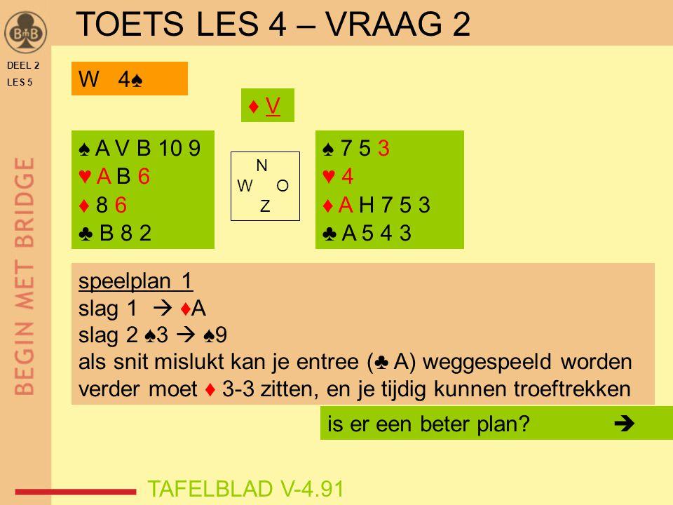 DEEL 2 LES 5 ♠ A V B 10 9 ♥ A B 6 ♦ 8 6 ♣ B 8 2 ♠ 7 5 3 ♥ 4 ♦ A H 7 5 3 ♣ A 5 4 3 N W O Z TAFELBLAD V-4.91 ♦ V♦ V speelplan 1 slag 1  ♦A slag 2 ♠3 