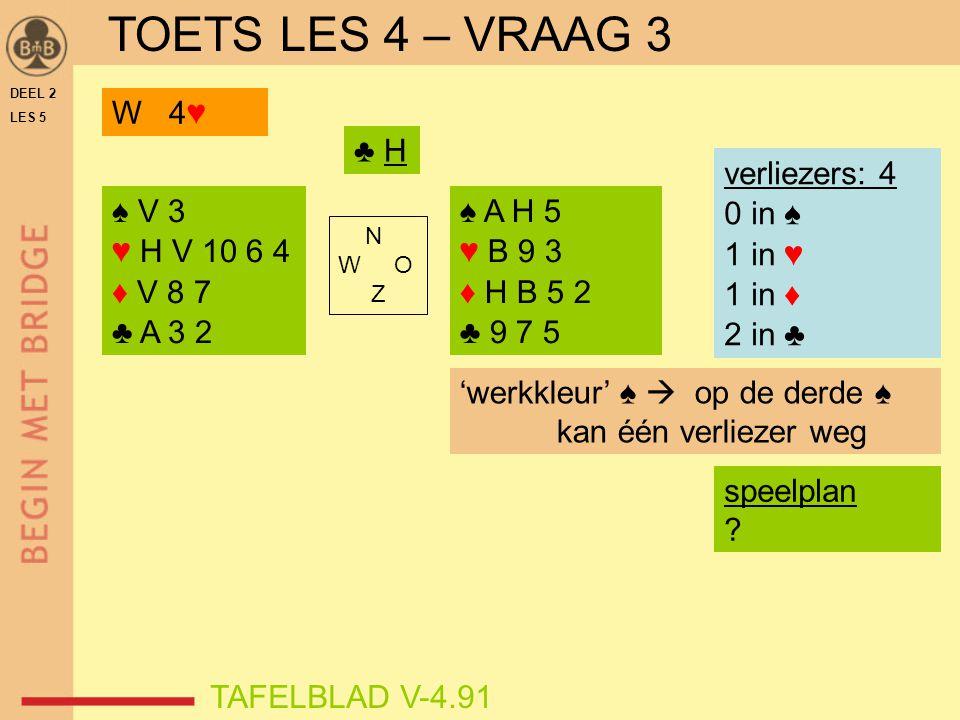 DEEL 2 LES 5 ♠ V 3 ♥ H V 10 6 4 ♦ V 8 7 ♣ A 3 2 ♠ A H 5 ♥ B 9 3 ♦ H B 5 2 ♣ 9 7 5 N W O Z TAFELBLAD V-4.91 ♣ H verliezers: 4 0 in ♠ 1 in ♥ 1 in ♦ 2 in