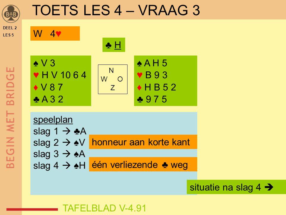 DEEL 2 LES 5 ♠ V 3 ♥ H V 10 6 4 ♦ V 8 7 ♣ A 3 2 ♠ A H 5 ♥ B 9 3 ♦ H B 5 2 ♣ 9 7 5 N W O Z TAFELBLAD V-4.91 ♣ H speelplan slag 1  ♣A slag 2  ♠V slag