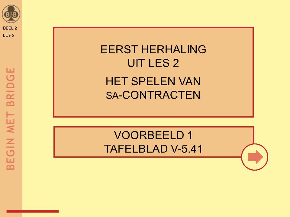 DEEL 2 LES 5 EERST HERHALING UIT LES 2 HET SPELEN VAN SA -CONTRACTEN VOORBEELD 1 TAFELBLAD V-5.41