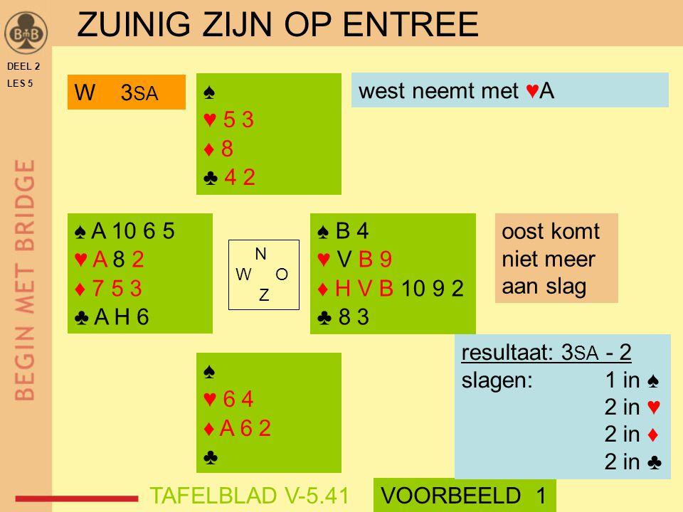♠ ♥ 5 3 ♦ 8 ♣ 4 2 ♠ ♥ 6 4 ♦ A 6 2 ♣ N W O Z DEEL 2 LES 5 west neemt met ♥A ZUINIG ZIJN OP ENTREE VOORBEELD 1 resultaat: 3 SA - 2 slagen: 1 in ♠ 2 in ♥