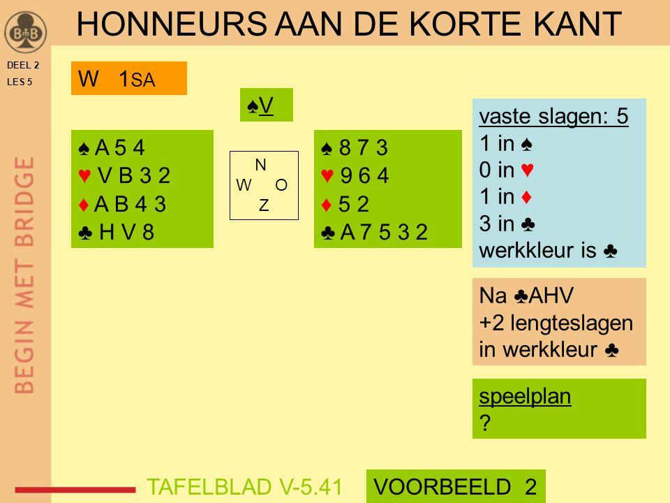 DEEL 2 LES 5 ♠ A 5 4 ♥ V B 3 2 ♦ A B 4 3 ♣ H V 8 ♠ 8 7 3 ♥ 9 6 4 ♦ 5 2 ♣ A 7 5 3 2 N W O Z speelplan ? ♠V♠V vaste slagen: 5 1 in ♠ 0 in ♥ 1 in ♦ 3 in
