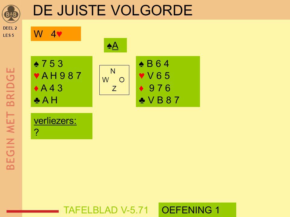 DEEL 2 LES 5 ♠ 7 5 3 ♥ A H 9 8 7 ♦ A 4 3 ♣ A H ♠ B 6 4 ♥ V 6 5 ♦ 9 7 6 ♣ V B 8 7 N W O Z ♠A♠A W 4♥ verliezers: ? DE JUISTE VOLGORDE TAFELBLAD V-5.71OE