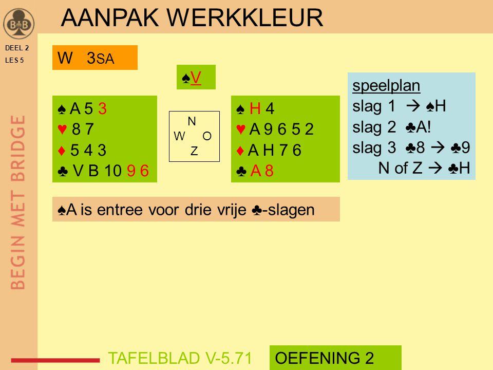 DEEL 2 LES 5 ♠ A 5 3 ♥ 8 7 ♦ 5 4 3 ♣ V B 10 9 6 ♠ H 4 ♥ A 9 6 5 2 ♦ A H 7 6 ♣ A 8 N W O Z ♠A is entree voor drie vrije ♣-slagen speelplan slag 1  ♠H
