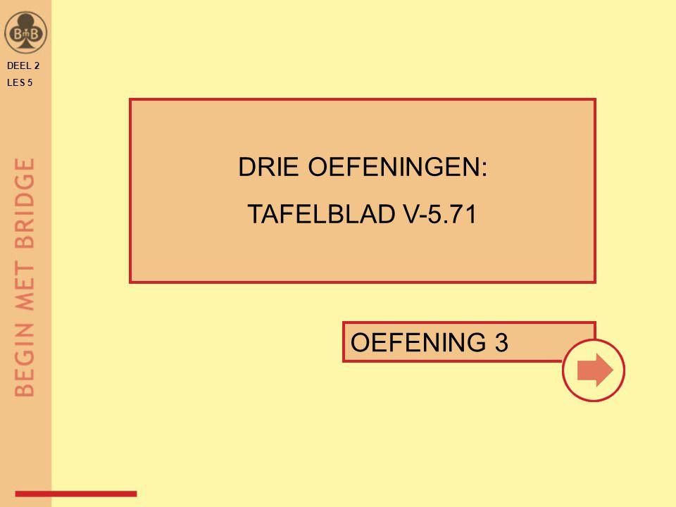 DEEL 2 LES 5 OEFENING 3 DRIE OEFENINGEN: TAFELBLAD V-5.71