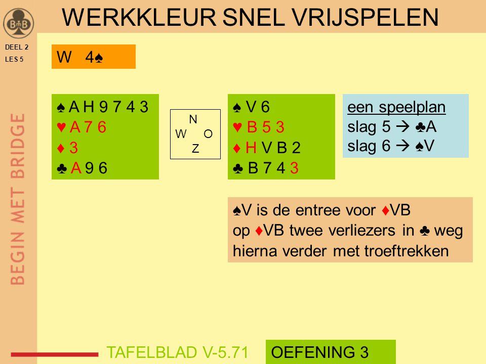 DEEL 2 LES 5 ♠ A H 9 7 4 3 ♥ A 7 6 ♦ 3 ♣ A 9 6 ♠ V 6 ♥ B 5 3 ♦ H V B 2 ♣ B 7 4 3 N W O Z W 4♠ een speelplan slag 5  ♣A slag 6  ♠V ♠V is de entree vo
