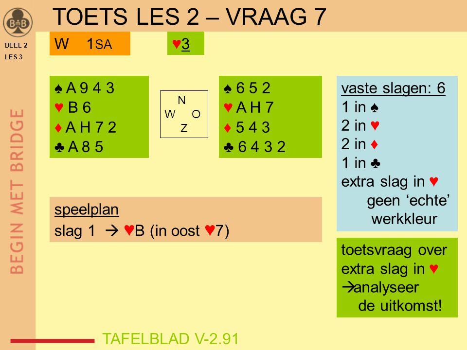 DEEL 2 LES 3 ♠ A 9 4 3 ♥ B 6 ♦ A H 7 2 ♣ A 8 5 ♠ 6 5 2 ♥ A H 7 ♦ 5 4 3 ♣ 6 4 3 2 N W O Z TAFELBLAD V-2.91 ♥3♥3W 1 SA vaste slagen: 6 1 in ♠ 2 in ♥ 2 in ♦ 1 in ♣ extra slag in ♥ geen 'echte' werkkleur speelplan slag 1  ♥ B (in oost ♥ 7) toetsvraag over extra slag in ♥  analyseer de uitkomst.
