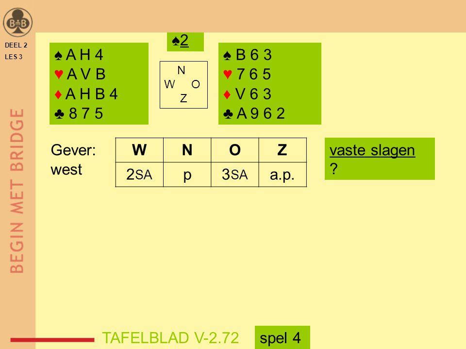 DEEL 2 LES 3 ♠ A H 4 ♥ A V B ♦ A H B 4 ♣ 8 7 5 ♠ B 6 3 ♥ 7 6 5 ♦ V 6 3 ♣ A 9 6 2 N W O Z WNOZ 2 SA p3 SA a.p. TAFELBLAD V-2.72 Gever: west vaste slage