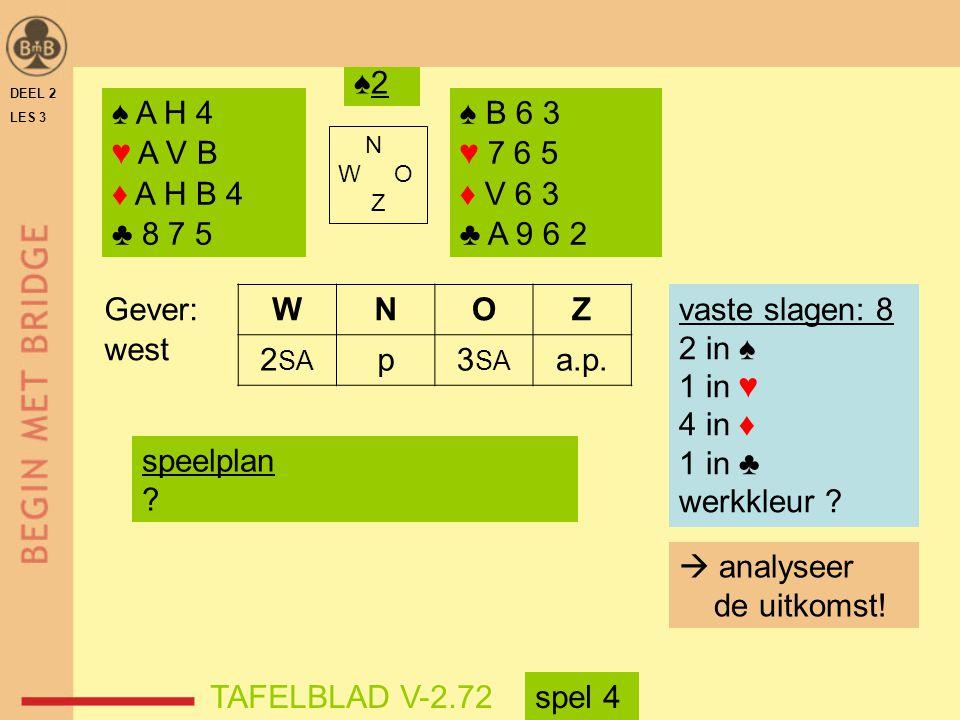 DEEL 2 LES 3 ♠ A H 4 ♥ A V B ♦ A H B 4 ♣ 8 7 5 ♠ B 6 3 ♥ 7 6 5 ♦ V 6 3 ♣ A 9 6 2 N W O Z WNOZ 2 SA p3 SA a.p.
