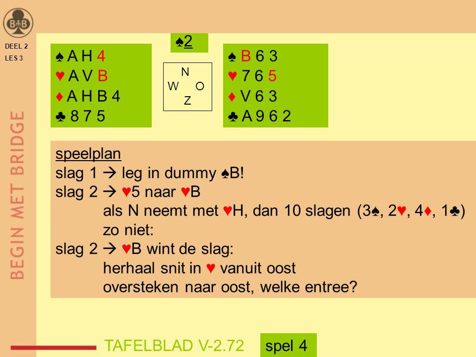 DEEL 2 LES 3 ♠ A H 4 ♥ A V B ♦ A H B 4 ♣ 8 7 5 ♠ B 6 3 ♥ 7 6 5 ♦ V 6 3 ♣ A 9 6 2 N W O Z TAFELBLAD V-2.72 ♠2♠2 speelplan slag 1  leg in dummy ♠B! sla