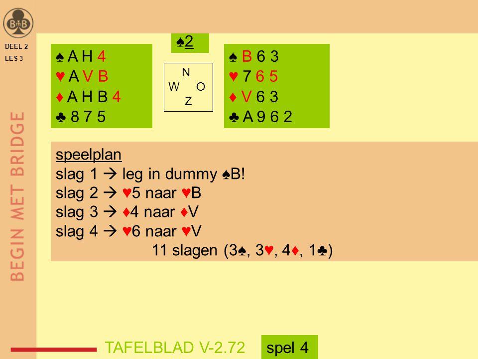 DEEL 2 LES 3 ♠ A H 4 ♥ A V B ♦ A H B 4 ♣ 8 7 5 ♠ B 6 3 ♥ 7 6 5 ♦ V 6 3 ♣ A 9 6 2 N W O Z TAFELBLAD V-2.72 ♠2♠2 speelplan slag 1  leg in dummy ♠B.