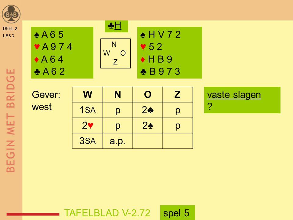 DEEL 2 LES 3 ♠ A 6 5 ♥ A 9 7 4 ♦ A 6 4 ♣ A 6 2 ♠ H V 7 2 ♥ 5 2 ♦ H B 9 ♣ B 9 7 3 N W O Z WNOZ 1 SA p2♣p 2♥2♥p2♠p 3 SA a.p. TAFELBLAD V-2.72 Gever: wes