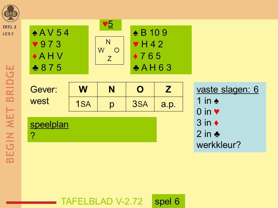 DEEL 2 LES 3 ♠ A V 5 4 ♥ 9 7 3 ♦ A H V ♣ 8 7 5 ♠ B 10 9 ♥ H 4 2 ♦ 7 6 5 ♣ A H 6 3 N W O Z WNOZ 1 SA p3 SA a.p. TAFELBLAD V-2.72 Gever: west ♥5♥5 vaste