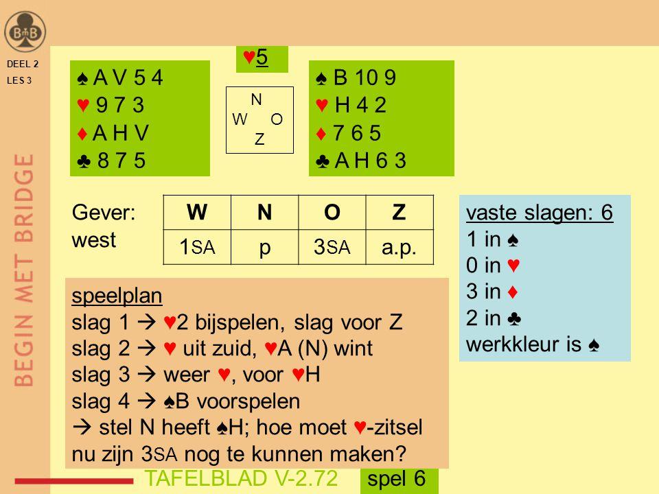 DEEL 2 LES 3 ♠ A V 5 4 ♥ 9 7 3 ♦ A H V ♣ 8 7 5 ♠ B 10 9 ♥ H 4 2 ♦ 7 6 5 ♣ A H 6 3 N W O Z WNOZ 1 SA p3 SA a.p.