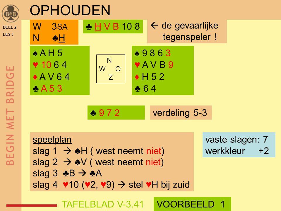 DEEL 2 LES 3 ♠ A H 5 ♥ 10 6 4 ♦ A V 6 4 ♣ A 5 3 ♠ 9 8 6 3 ♥ A V B 9 ♦ H 5 2 ♣ 6 4 N W O Z ♣ H V B 10 8W 3 SA N ♣H speelplan slag 1  ♣H ( west neemt niet) slag 2  ♣V ( west neemt niet) slag 3 ♣B  ♣A slag 4 ♥10 (♥2, ♥9)  stel ♥H bij zuid vaste slagen: 7 werkkleur +2 ♣ 9 7 2 OPHOUDEN TAFELBLAD V-3.41VOORBEELD 1  de gevaarlijke tegenspeler .