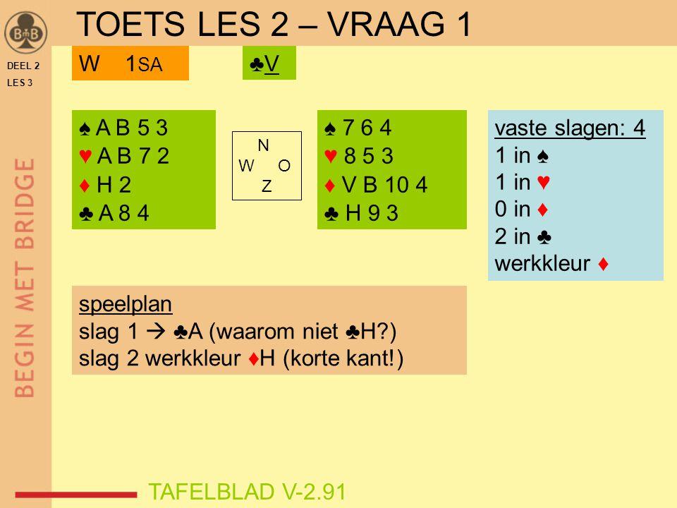 DEEL 2 LES 3 ♠ A B 5 3 ♥ A B 7 2 ♦ H 2 ♣ A 8 4 ♠ 7 6 4 ♥ 8 5 3 ♦ V B 10 4 ♣ H 9 3 N W O Z TAFELBLAD V-2.91 ♣V♣VW 1 SA vaste slagen: 4 1 in ♠ 1 in ♥ 0 in ♦ 2 in ♣ werkkleur ♦ speelplan slag 1  ♣A (waarom niet ♣H?) slag 2 werkkleur ♦H (korte kant!) TOETS LES 2 – VRAAG 1