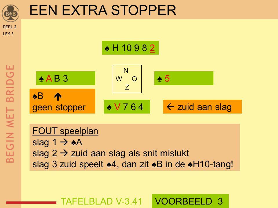DEEL 2 LES 3 N W O Z ♠ 5♠ A B 3 ♠ H 10 9 8 2 ♠ V 7 6 4  zuid aan slag FOUT speelplan slag 1  ♠A slag 2  zuid aan slag als snit mislukt slag 3 zuid speelt ♠4, dan zit ♠B in de ♠H10-tang.