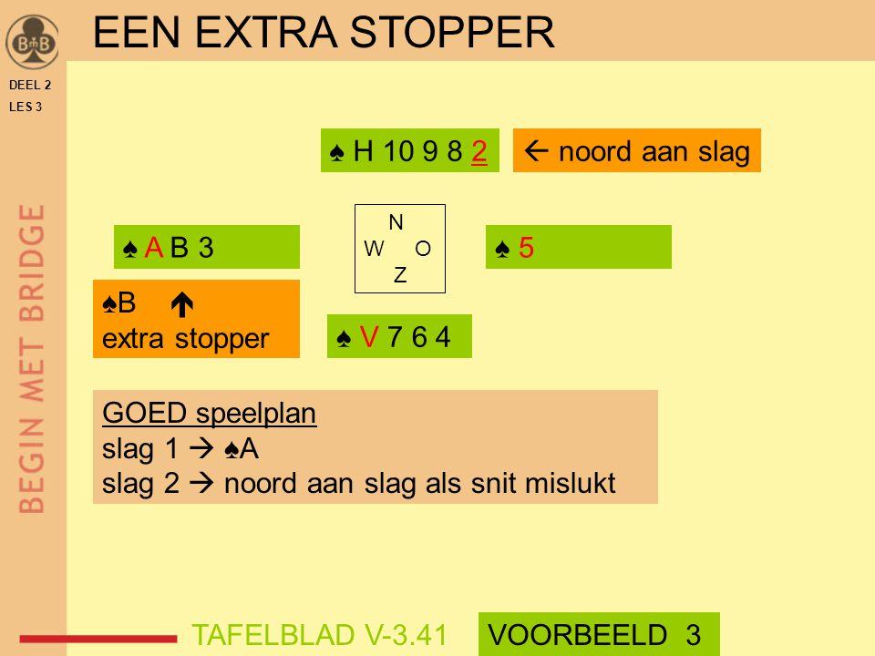 DEEL 2 LES 3 N W O Z ♠ 5♠ A B 3 ♠ H 10 9 8 2 ♠ V 7 6 4  noord aan slag GOED speelplan slag 1  ♠A slag 2  noord aan slag als snit mislukt ♠B  extra