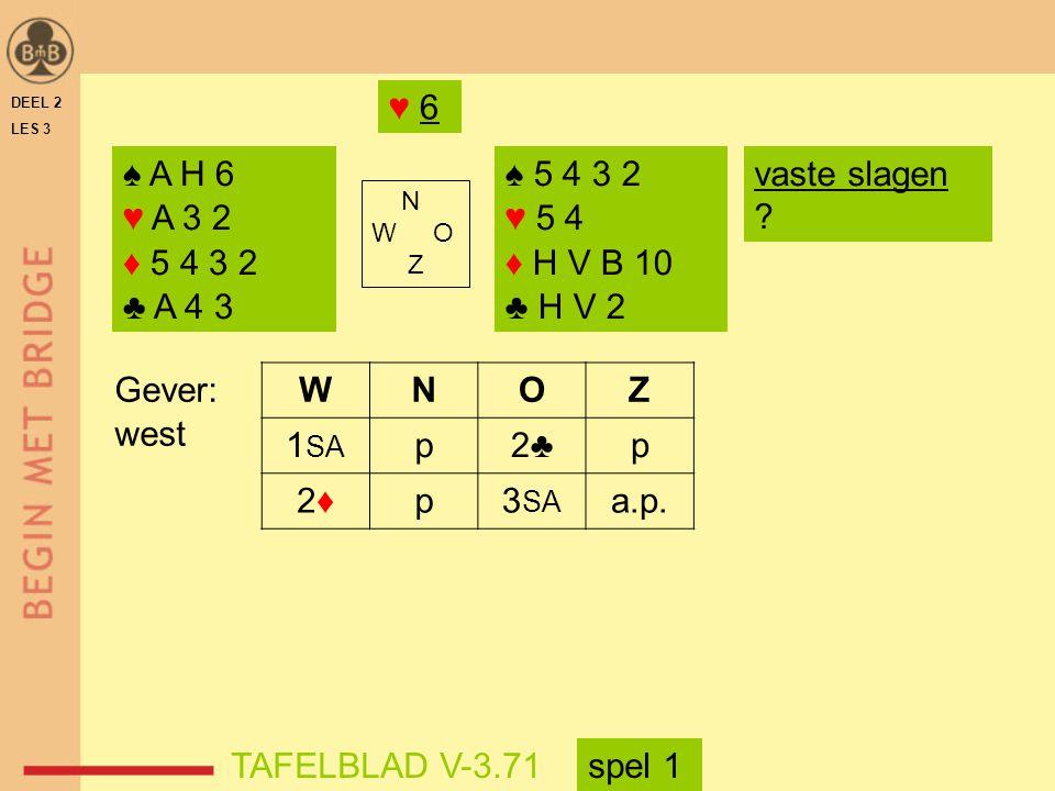 DEEL 2 LES 3 ♠ A H 6 ♥ A 3 2 ♦ 5 4 3 2 ♣ A 4 3 ♠ 5 4 3 2 ♥ 5 4 ♦ H V B 10 ♣ H V 2 N W O Z WNOZ 1 SA p2♣2♣p 2♦2♦p3 SA a.p.
