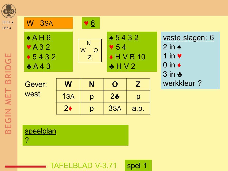 DEEL 2 LES 3 ♠ A H 6 ♥ A 3 2 ♦ 5 4 3 2 ♣ A 4 3 ♠ 5 4 3 2 ♥ 5 4 ♦ H V B 10 ♣ H V 2 N W O Z WNOZ 1 SA p2♣2♣p 2♦2♦p3 SA a.p. TAFELBLAD V-3.71 Gever: west