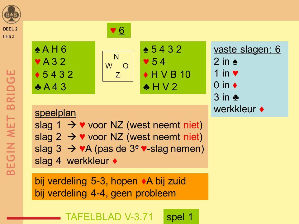 DEEL 2 LES 3 ♠ A H 6 ♥ A 3 2 ♦ 5 4 3 2 ♣ A 4 3 ♠ 5 4 3 2 ♥ 5 4 ♦ H V B 10 ♣ H V 2 N W O Z TAFELBLAD V-3.71 ♥ 6 vaste slagen: 6 2 in ♠ 1 in ♥ 0 in ♦ 3 in ♣ werkkleur ♦ speelplan slag 1  ♥ voor NZ (west neemt niet) slag 2  ♥ voor NZ (west neemt niet) slag 3  ♥A (pas de 3 e ♥-slag nemen) slag 4 werkkleur ♦ bij verdeling 5-3, hopen ♦A bij zuid bij verdeling 4-4, geen probleem spel 1