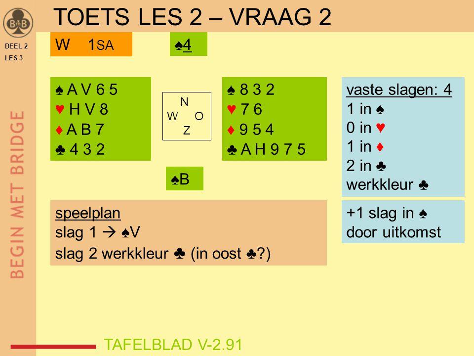 DEEL 2 LES 3 ♠ A V 6 5 ♥ H V 8 ♦ A B 7 ♣ 4 3 2 ♠ 8 3 2 ♥ 7 6 ♦ 9 5 4 ♣ A H 9 7 5 N W O Z TAFELBLAD V-2.91 ♠4♠4W 1 SA vaste slagen: 4 1 in ♠ 0 in ♥ 1 in ♦ 2 in ♣ werkkleur ♣ speelplan slag 1  ♠V slag 2 werkkleur ♣ (in oost ♣?) ♠B +1 slag in ♠ door uitkomst TOETS LES 2 – VRAAG 2
