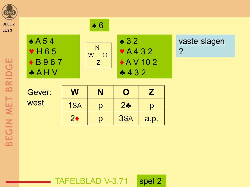 DEEL 2 LES 3 ♠ A 5 4 ♥ H 6 5 ♦ B 9 8 7 ♣ A H V ♠ 3 2 ♥ A 4 3 2 ♦ A V 10 2 ♣ 4 3 2 N W O Z WNOZ 1 SA p2♣p 2♦2♦p3 SA a.p. TAFELBLAD V-3.71 Gever: west ♠
