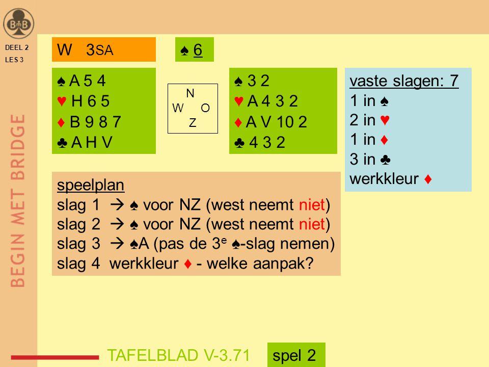 DEEL 2 LES 3 ♠ A 5 4 ♥ H 6 5 ♦ B 9 8 7 ♣ A H V ♠ 3 2 ♥ A 4 3 2 ♦ A V 10 2 ♣ 4 3 2 N W O Z TAFELBLAD V-3.71 ♠ 6 vaste slagen: 7 1 in ♠ 2 in ♥ 1 in ♦ 3 in ♣ werkkleur ♦ speelplan slag 1  ♠ voor NZ (west neemt niet) slag 2  ♠ voor NZ (west neemt niet) slag 3  ♠A (pas de 3 e ♠-slag nemen) slag 4 werkkleur ♦ - welke aanpak.