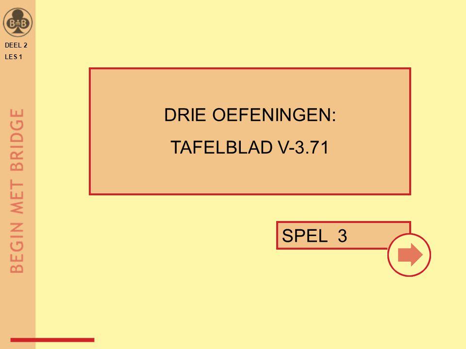 DEEL 2 LES 1 SPEL 3 DRIE OEFENINGEN: TAFELBLAD V-3.71