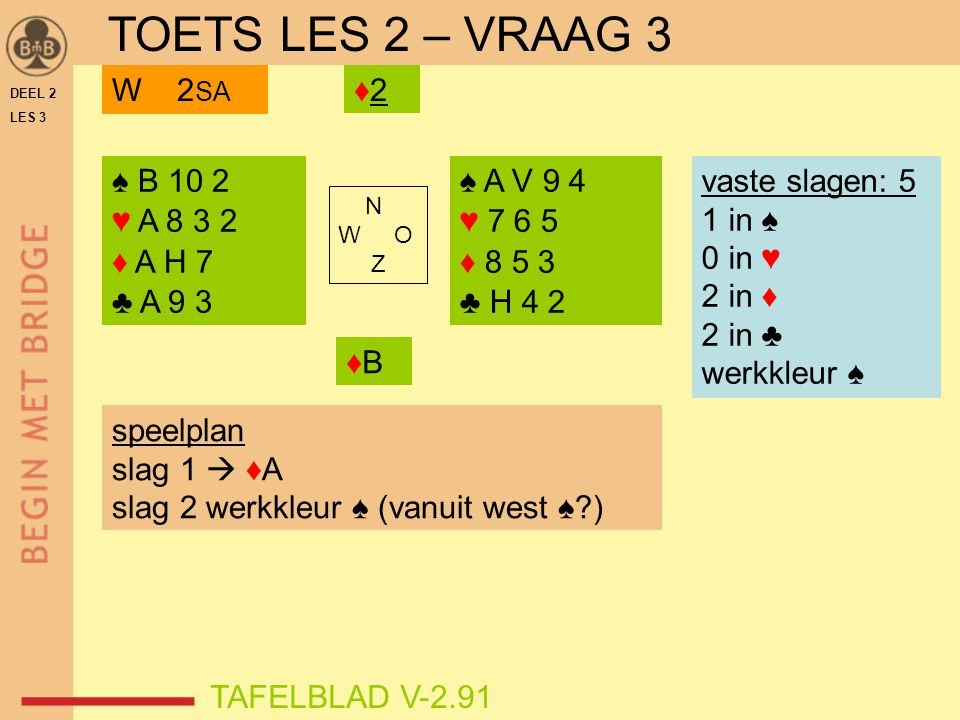 DEEL 2 LES 3 ♠ B 10 2 ♥ A 8 3 2 ♦ A H 7 ♣ A 9 3 ♠ A V 9 4 ♥ 7 6 5 ♦ 8 5 3 ♣ H 4 2 N W O Z TAFELBLAD V-2.91 ♦2♦2W 2 SA vaste slagen: 5 1 in ♠ 0 in ♥ 2 in ♦ 2 in ♣ werkkleur ♠ speelplan slag 1  ♦A slag 2 werkkleur ♠ (vanuit west ♠?) ♦B♦B TOETS LES 2 – VRAAG 3