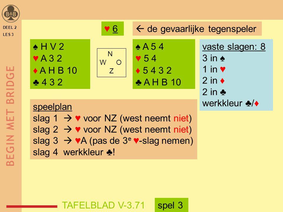 DEEL 2 LES 3 ♠ H V 2 ♥ A 3 2 ♦ A H B 10 ♣ 4 3 2 ♠ A 5 4 ♥ 5 4 ♦ 5 4 3 2 ♣ A H B 10 N W O Z TAFELBLAD V-3.71 ♥ 6 vaste slagen: 8 3 in ♠ 1 in ♥ 2 in ♦ 2 in ♣ werkkleur ♣/♦ speelplan slag 1  ♥ voor NZ (west neemt niet) slag 2  ♥ voor NZ (west neemt niet) slag 3  ♥A (pas de 3 e ♥-slag nemen) slag 4 werkkleur ♣.