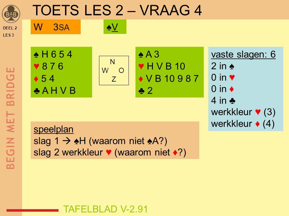 DEEL 2 LES 3 ♠ H 6 5 4 ♥ 8 7 6 ♦ 5 4 ♣ A H V B ♠ A 3 ♥ H V B 10 ♦ V B 10 9 8 7 ♣ 2 N W O Z TAFELBLAD V-2.91 ♠V♠VW 3 SA vaste slagen: 6 2 in ♠ 0 in ♥ 0 in ♦ 4 in ♣ werkkleur ♥ (3) werkkleur ♦ (4) speelplan slag 1  ♠H (waarom niet ♠A?) slag 2 werkkleur ♥ (waarom niet ♦?) TOETS LES 2 – VRAAG 4