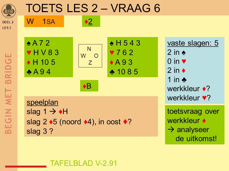 DEEL 2 LES 3 ♠ A 7 2 ♥ H V 8 3 ♦ H 10 5 ♣ A 9 4 ♠ H 5 4 3 ♥ 7 6 2 ♦ A 9 3 ♣ 10 8 5 N W O Z TAFELBLAD V-2.91 ♦2♦2W 1 SA vaste slagen: 5 2 in ♠ 0 in ♥ 2