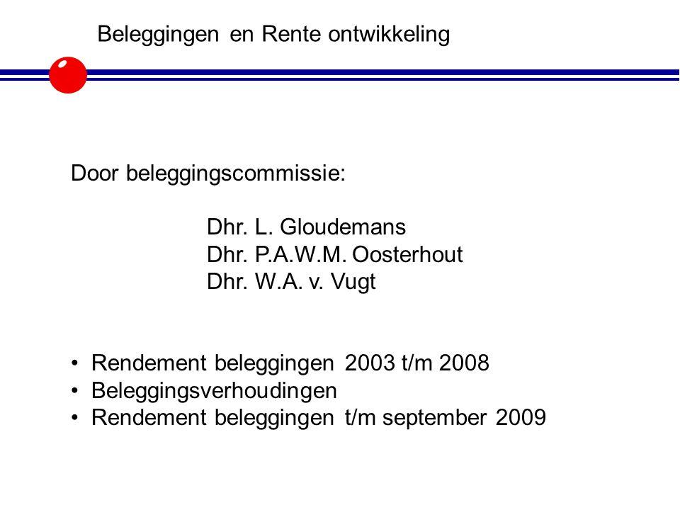 Door beleggingscommissie: Dhr. L. Gloudemans Dhr. P.A.W.M. Oosterhout Dhr. W.A. v. Vugt Rendement beleggingen 2003 t/m 2008 Beleggingsverhoudingen Ren