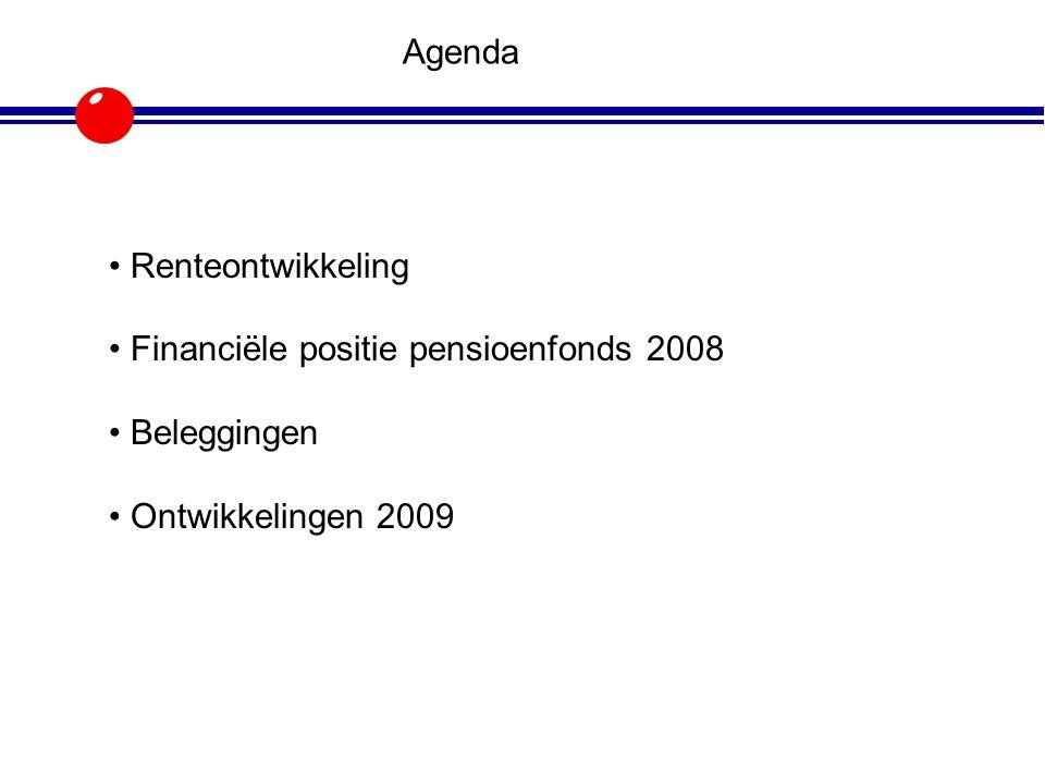31-12-2008 30-9-2009 Aandelen12,4 %18.5 % Converteerbare obligaties 3,8 % 4.1 % Indirect vastgoed 1,3 % 0,0 % Obligaties83,6 %75.1 % Liq.