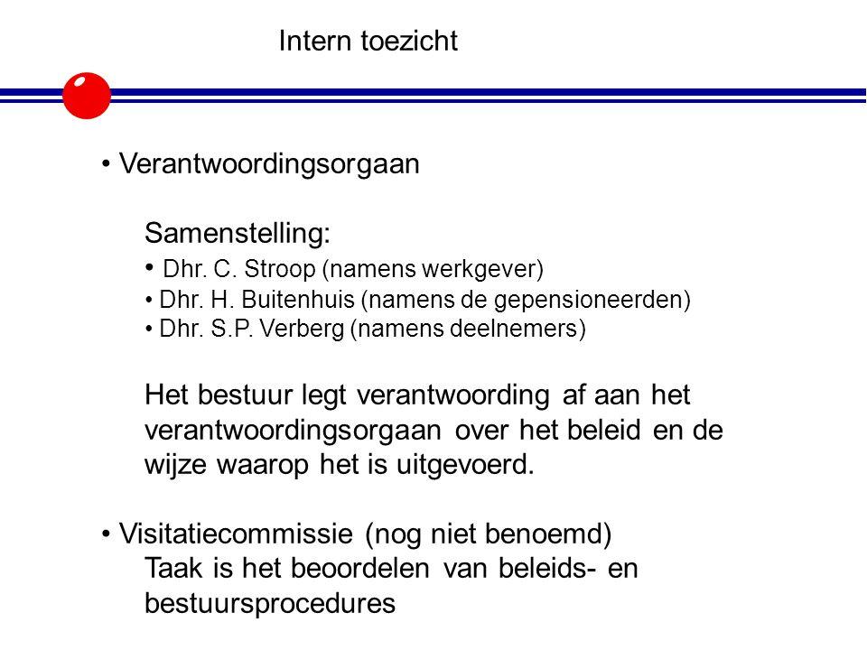 Intern toezicht Verantwoordingsorgaan Samenstelling: Dhr. C. Stroop (namens werkgever) Dhr. H. Buitenhuis (namens de gepensioneerden) Dhr. S.P. Verber
