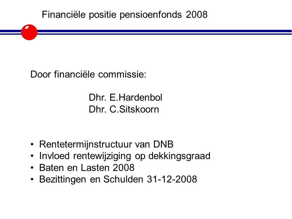 Door financiële commissie: Dhr. E.Hardenbol Dhr. C.Sitskoorn Rentetermijnstructuur van DNB Invloed rentewijziging op dekkingsgraad Baten en Lasten 200