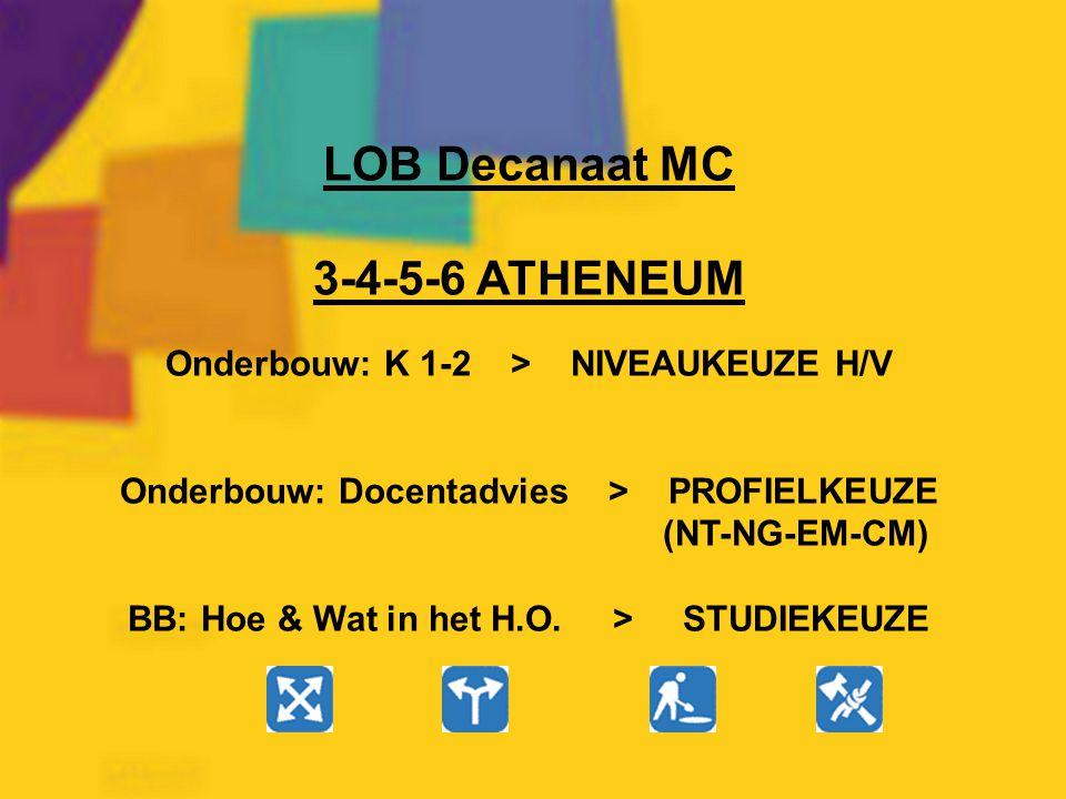 LOB Decanaat MC 3-4-5-6 ATHENEUM Onderbouw: K 1-2 > NIVEAUKEUZE H/V Onderbouw: Docentadvies > PROFIELKEUZE (NT-NG-EM-CM) BB: Hoe & Wat in het H.O. > S