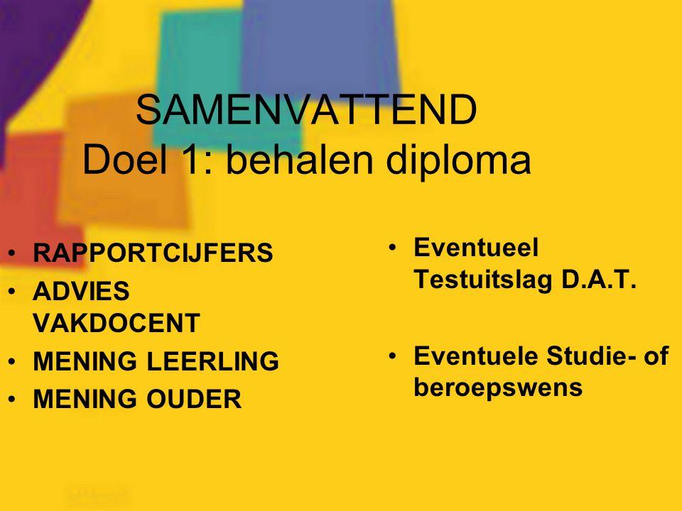 SAMENVATTEND Doel 1: behalen diploma RAPPORTCIJFERS ADVIES VAKDOCENT MENING LEERLING MENING OUDER Eventueel Testuitslag D.A.T. Eventuele Studie- of be