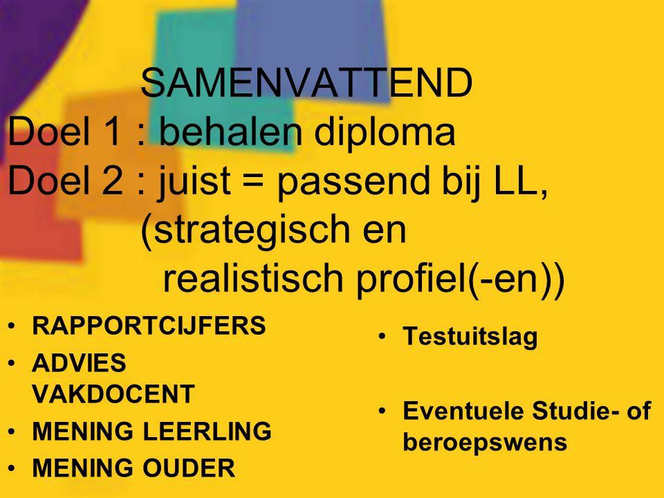 SAMENVATTEND Doel 1 : behalen diploma Doel 2 : juist = passend bij LL, (strategisch en realistisch profiel(-en)) RAPPORTCIJFERS ADVIES VAKDOCENT MENIN