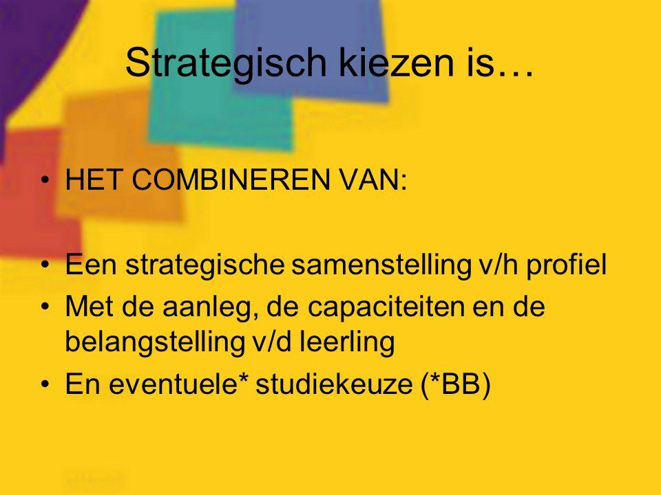 Strategisch kiezen is… HET COMBINEREN VAN: Een strategische samenstelling v/h profiel Met de aanleg, de capaciteiten en de belangstelling v/d leerling