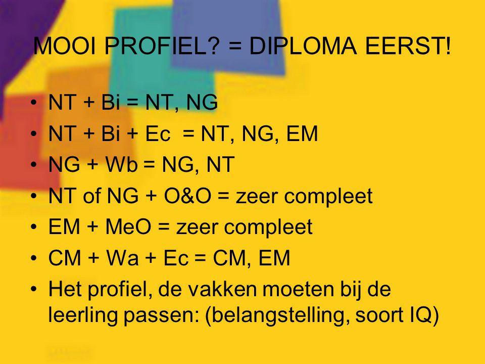 MOOI PROFIEL? = DIPLOMA EERST! NT + Bi = NT, NG NT + Bi + Ec = NT, NG, EM NG + Wb = NG, NT NT of NG + O&O = zeer compleet EM + MeO = zeer compleet CM