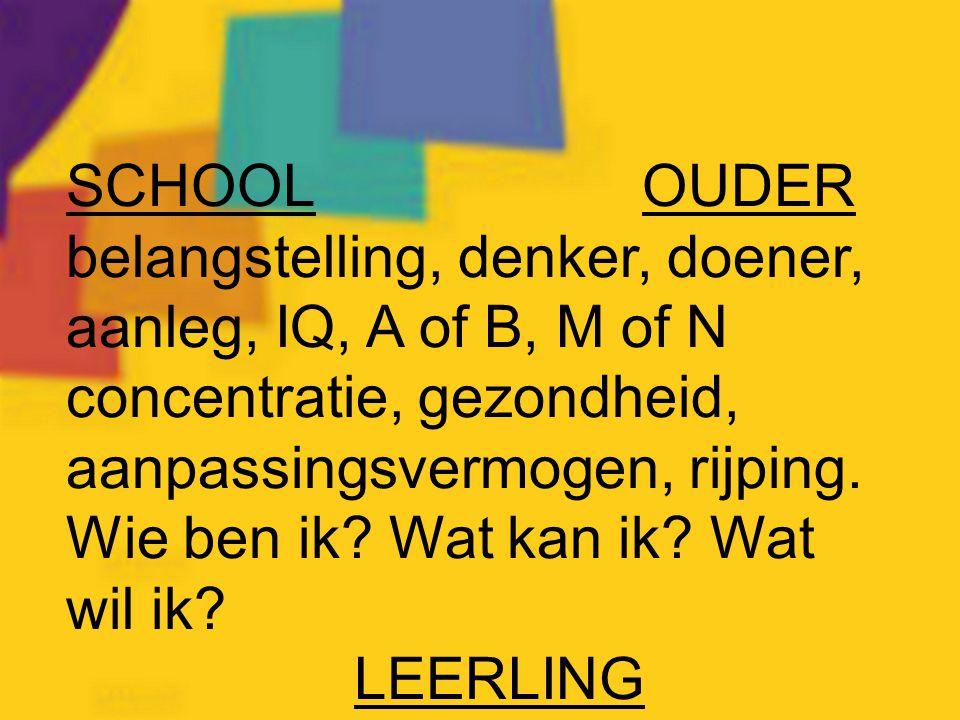 SCHOOLOUDER belangstelling, denker, doener, aanleg, IQ, A of B, M of N concentratie, gezondheid, aanpassingsvermogen, rijping. Wie ben ik? Wat kan ik?