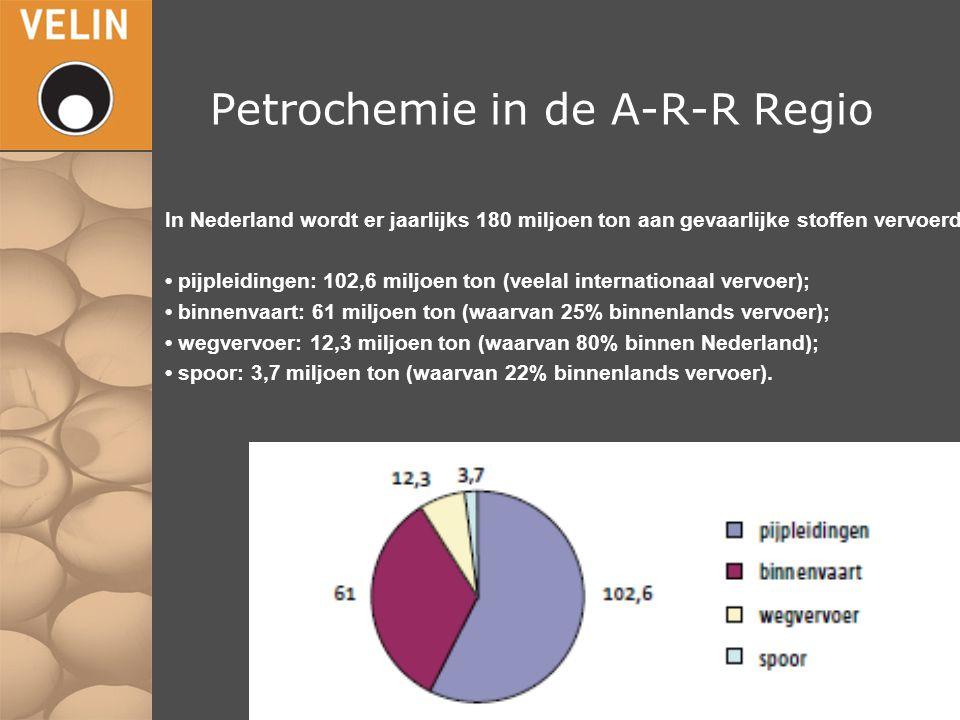 In Nederland wordt er jaarlijks 180 miljoen ton aan gevaarlijke stoffen vervoerd: pijpleidingen: 102,6 miljoen ton (veelal internationaal vervoer); bi