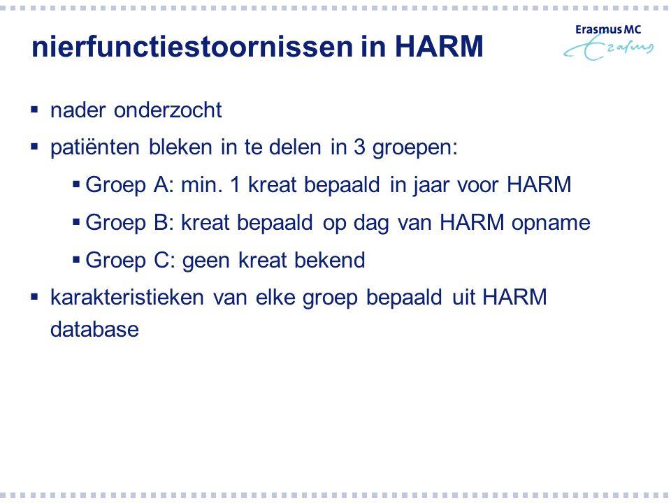 nierfunctiestoornissen in HARM  nader onderzocht  patiënten bleken in te delen in 3 groepen:  Groep A: min. 1 kreat bepaald in jaar voor HARM  Gro