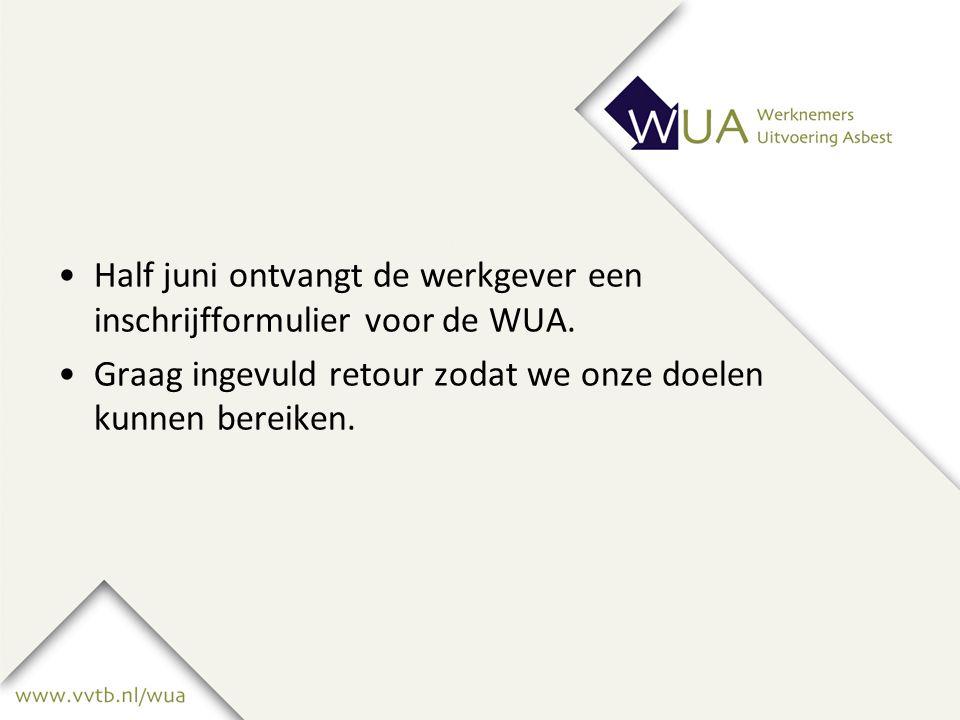 Half juni ontvangt de werkgever een inschrijfformulier voor de WUA.
