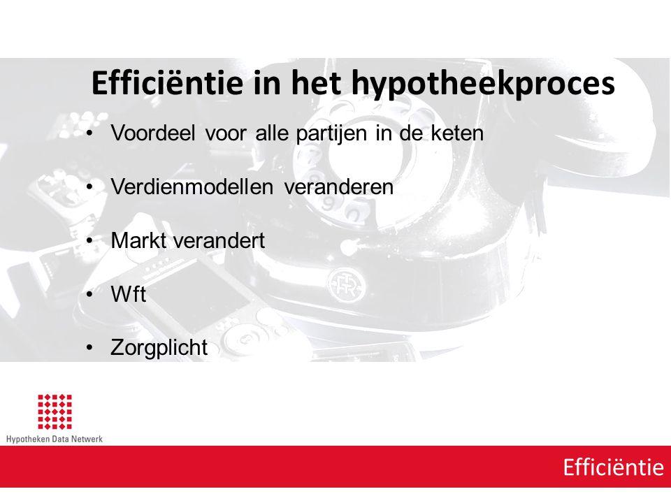 Efficiëntie Efficiëntie in het hypotheekproces Voordeel voor alle partijen in de keten Verdienmodellen veranderen Markt verandert Wft Zorgplicht