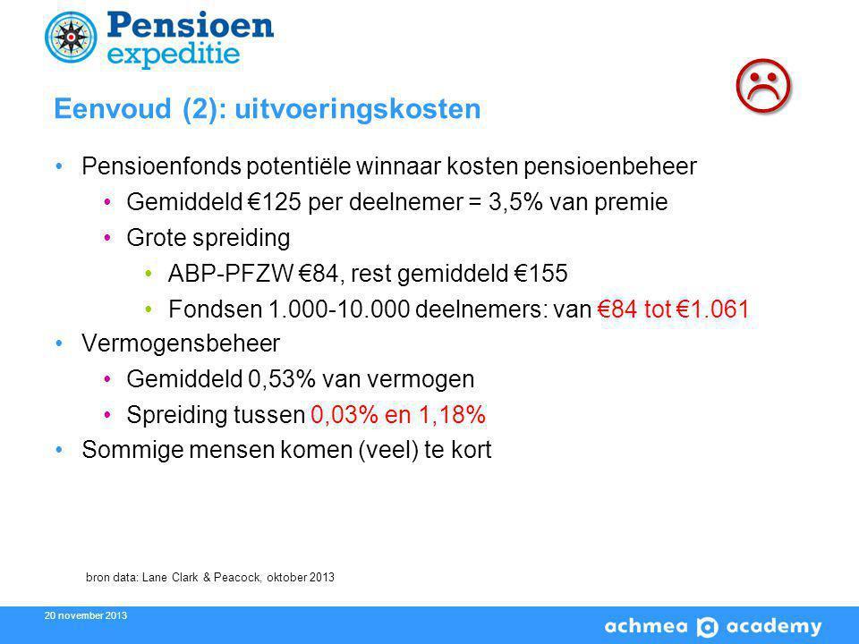20 november 2013 Eenvoud (2): uitvoeringskosten Pensioenfonds potentiële winnaar kosten pensioenbeheer Gemiddeld €125 per deelnemer = 3,5% van premie Grote spreiding ABP-PFZW €84, rest gemiddeld €155 Fondsen 1.000-10.000 deelnemers: van €84 tot €1.061 Vermogensbeheer Gemiddeld 0,53% van vermogen Spreiding tussen 0,03% en 1,18% Sommige mensen komen (veel) te kort 10 bron data: Lane Clark & Peacock, oktober 2013 