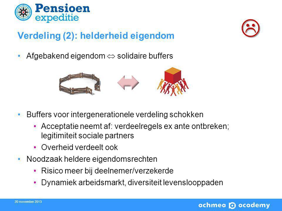 20 november 2013 Verdeling (3): laag – hoog opgeleid Grote waardeoverdracht laag  hoog opgeleid (kort  lang leven) in 2 e pijler Wel gecompenseerd in AOW: hoger opgeleiden meer premie (Bonenkamp e.a.